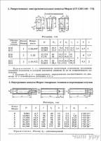Таблицы конусов - 2015-12-25_17-19-40.jpg