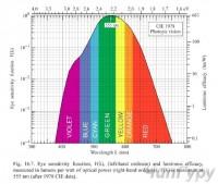 Плюсы и минусы светодиодных светильников - Snippy0002.jpg