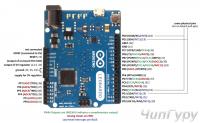 Arduino. Изучаем вместе - Arduino Leonardo bascom.png