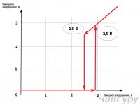Тестирование китайских модулей - 06_5.png