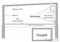 Вентиляция погреба и подпола - 003_1.png